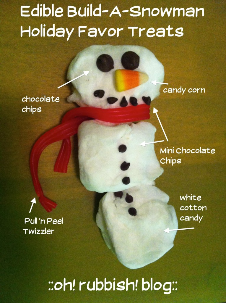 Edible Build-A-Snowman. oh rubbish blog